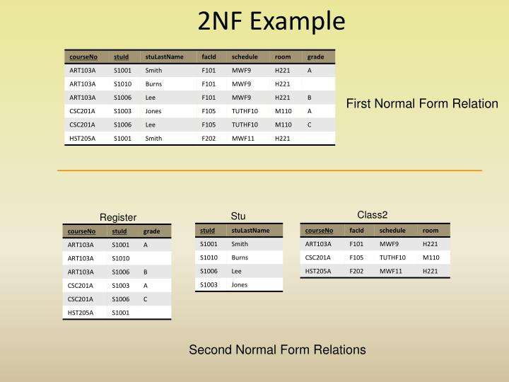 2NF Example