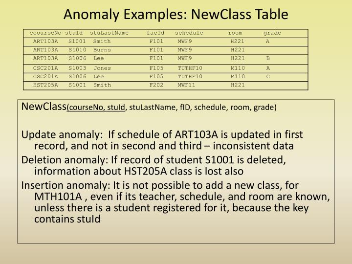 Anomaly Examples: NewClass Table