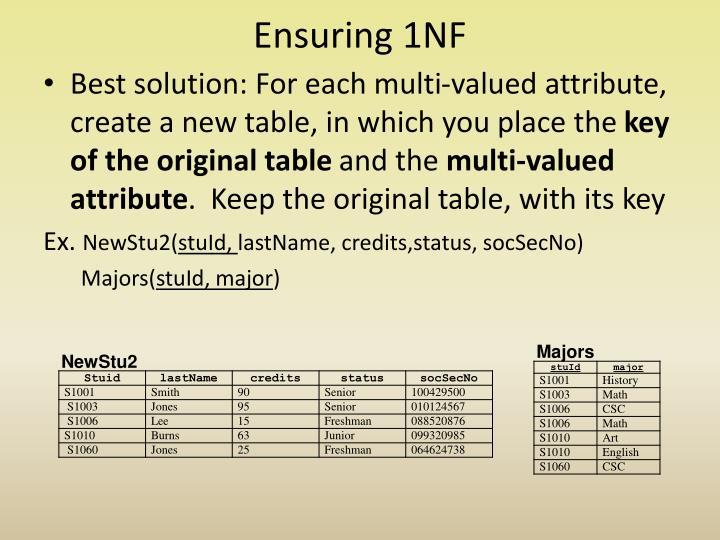 Ensuring 1NF