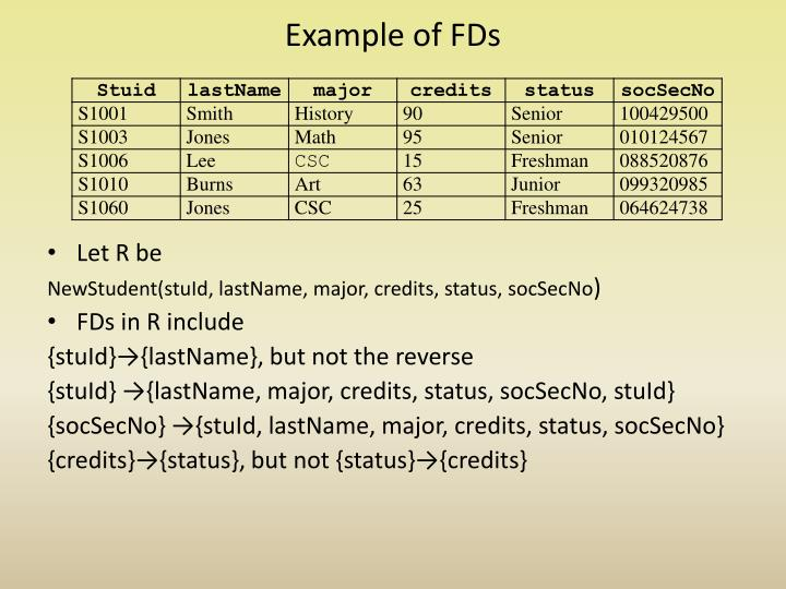 Example of FDs