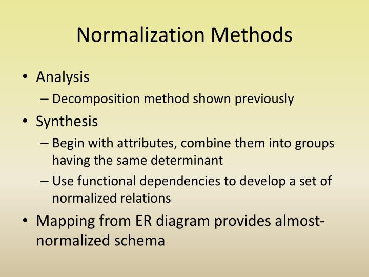 Normalization Methods