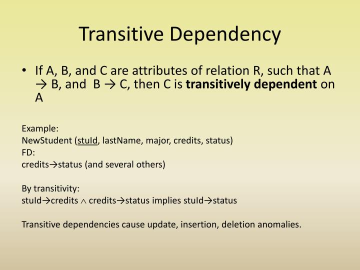 Transitive Dependency