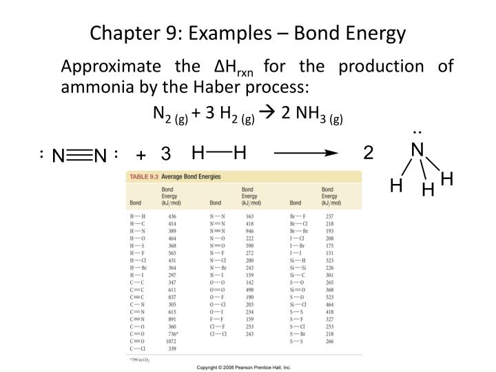 Chapter 9: Examples – Bond Energy