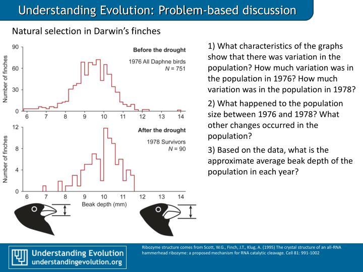 Understanding Evolution: Problem-based discussion