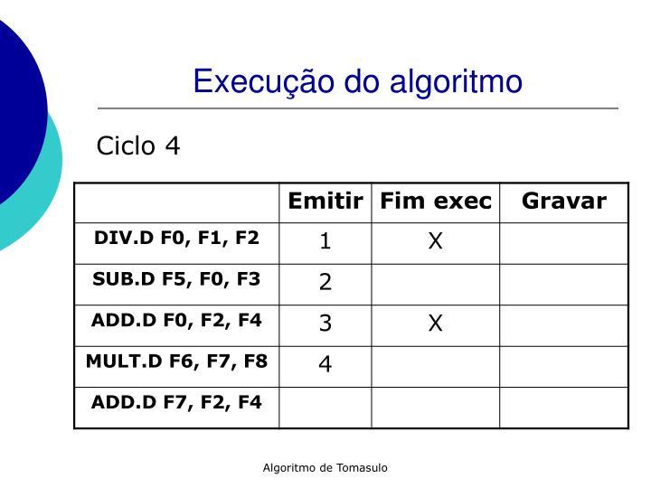 Execução do algoritmo