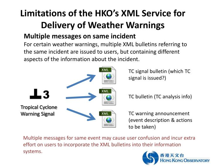 Limitations of the HKO