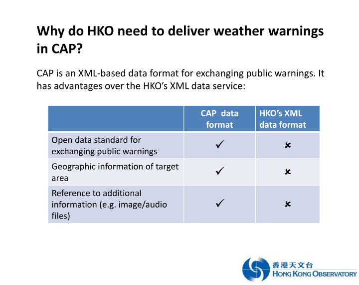 Why do HKO need to deliver weather warnings in CAP?