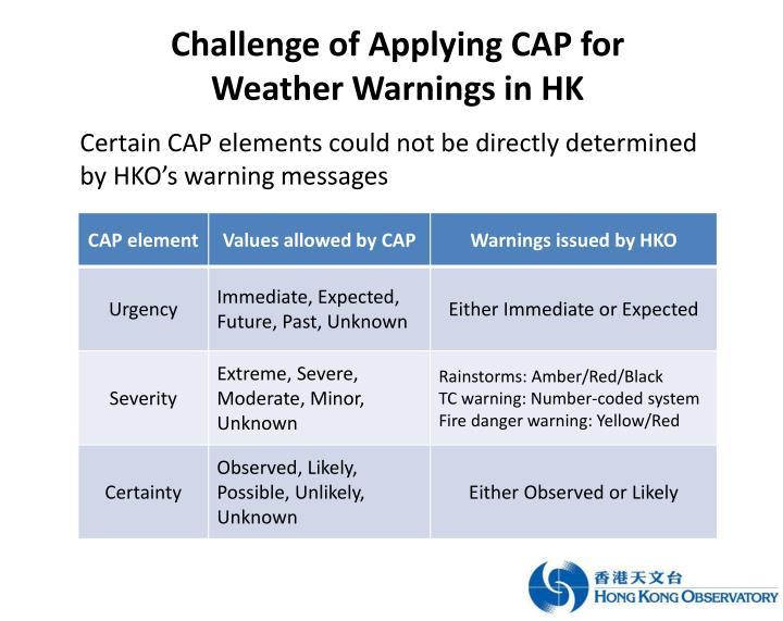 Challenge of Applying CAP for