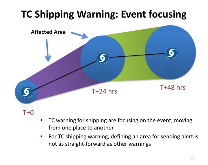 TC Shipping Warning: Event focusing