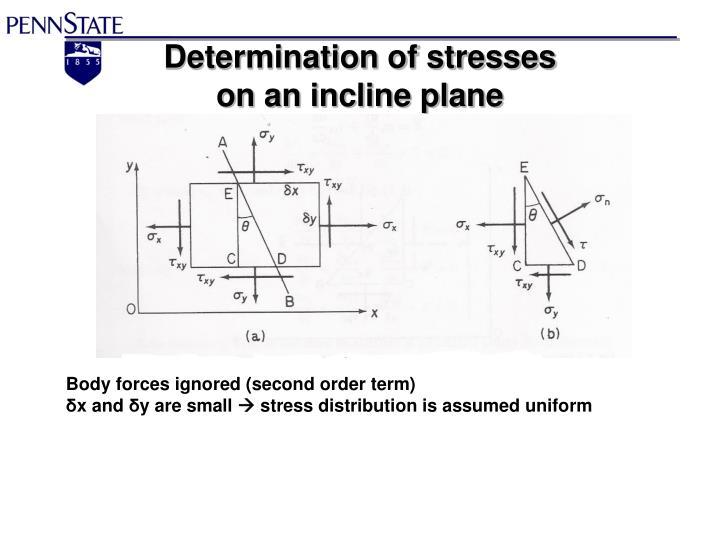 Determination of stresses