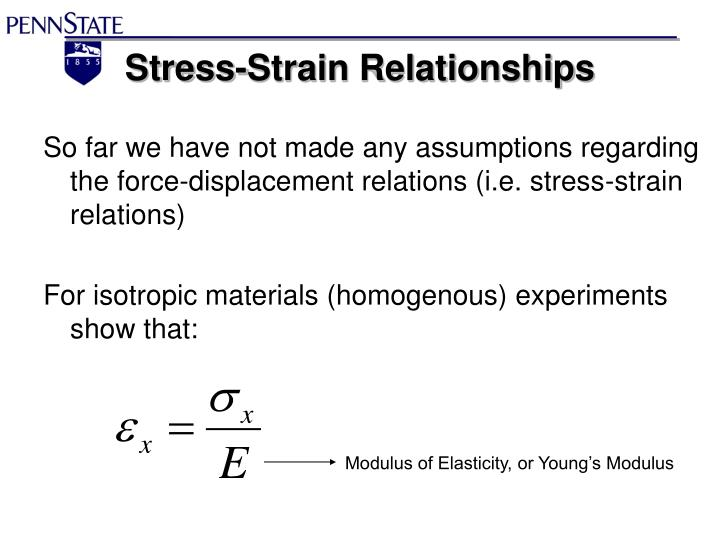 Stress-Strain Relationships
