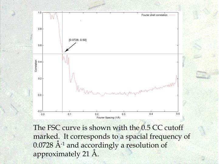 The FSC curve is shown with the 0.5 CC cutoff marked.  It corresponds to a spacial frequency of 0.0728 Å