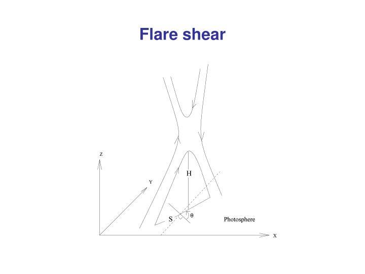 Flare shear