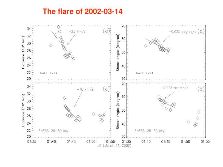 The flare of 2002-03-14