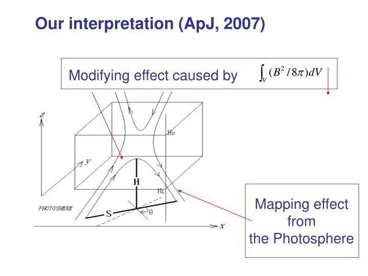 Our interpretation (ApJ, 2007)