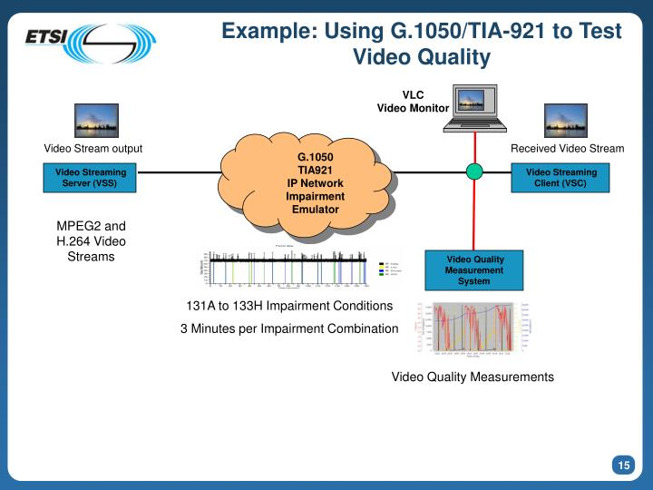 Example: Using G.1050/TIA-921 to Test Video Quality