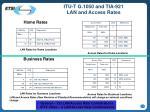 itu t g 1050 and tia 921 lan and access rates