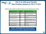 itu t g 1050 and tia 921 test profiles based on itu t y1541