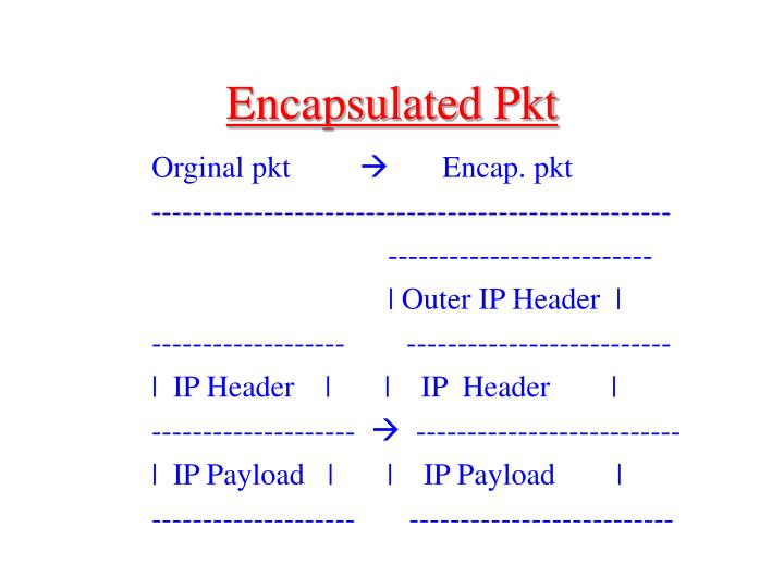 Encapsulated Pkt