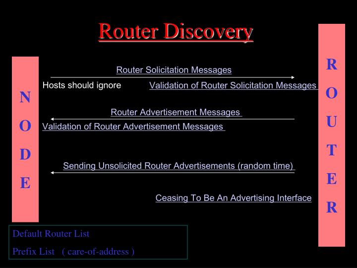 Router Solicitation Messages