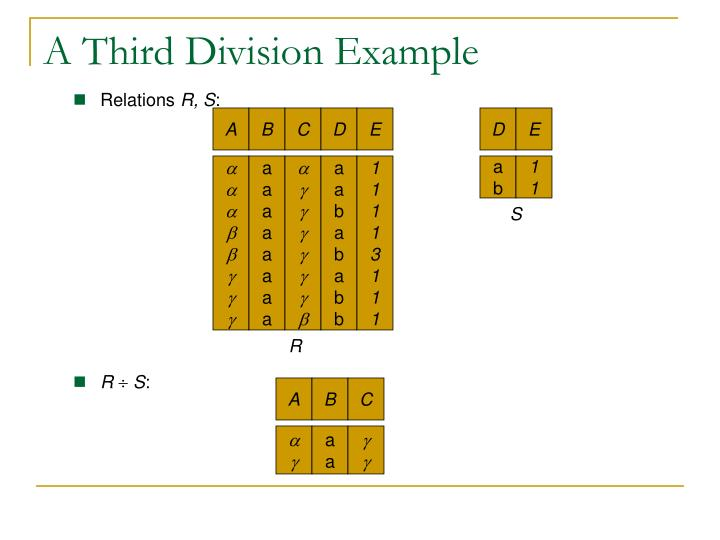 A Third Division Example