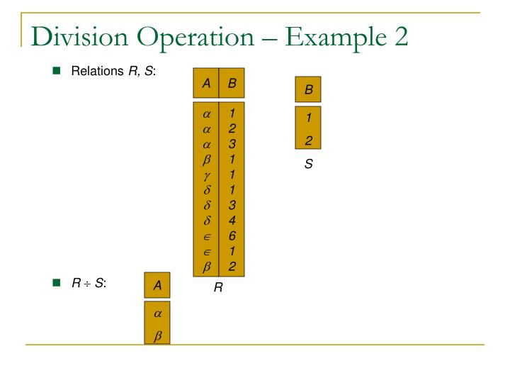 Division Operation – Example 2