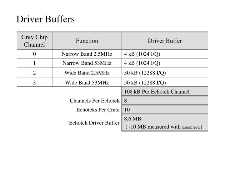 Driver Buffers