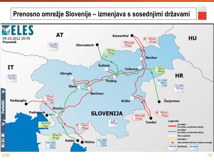 Prenosno omrežje Slovenije – izmenjava s sosednjimi državami