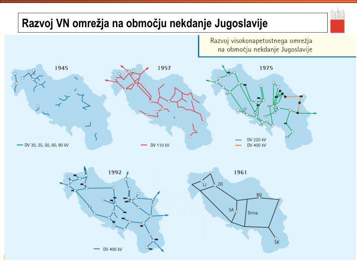 Razvoj VN omrežja na območju nekdanje Jugoslavije