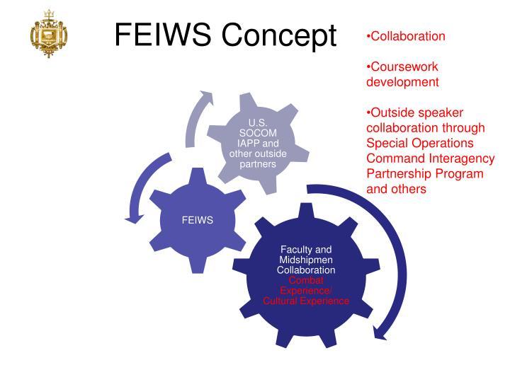 FEIWS Concept