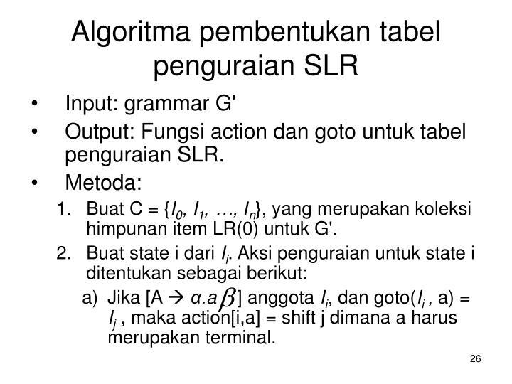 Algoritma pembentukan tabel penguraian SLR