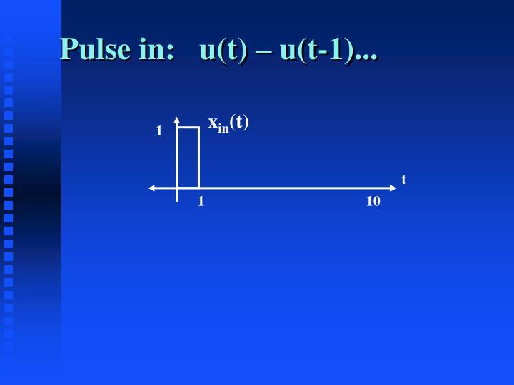Pulse in:   u(t) – u(t-1)...