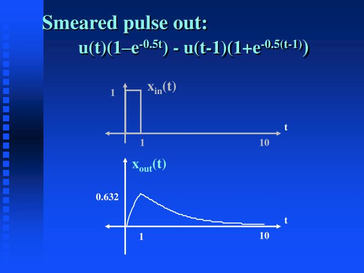 Smeared pulse out: