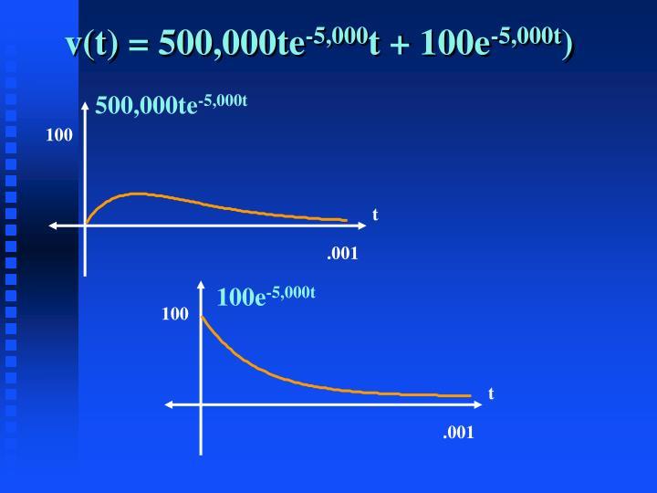 v(t) = 500,000te