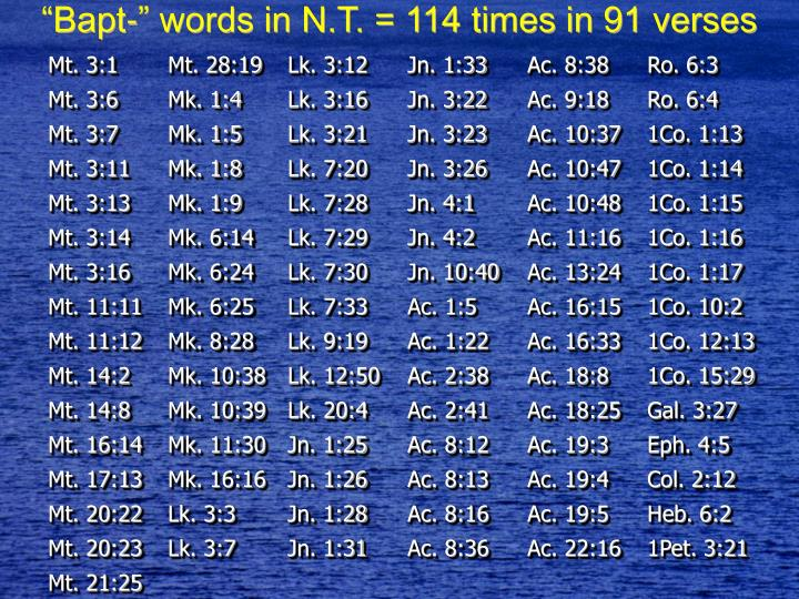 """Bapt-"" words in N.T. = 114 times in 91 verses"
