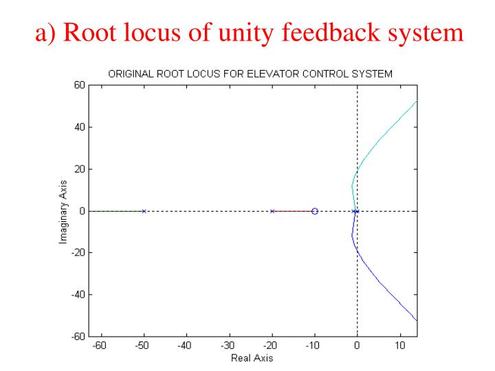a) Root locus of unity feedback system