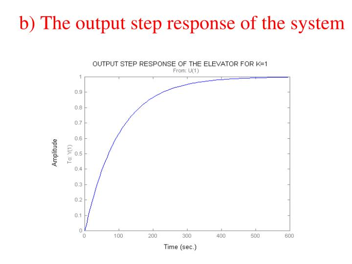 b) The output step response of the system