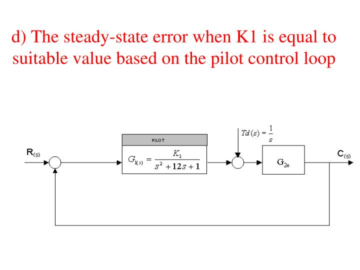 d) The steady-state error when K1 is equal to suitable value based on the pilot control loop