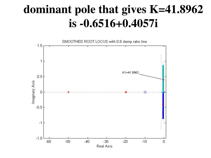 dominant pole that gives K=41.8962