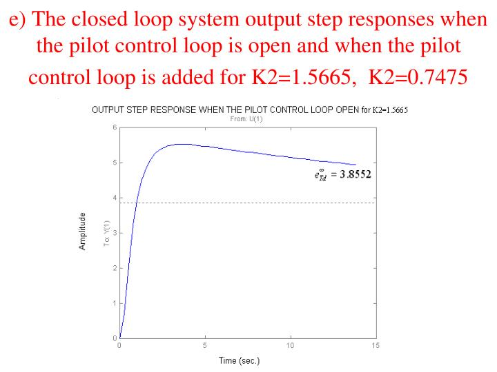 e) The closed loop system output step responses when the pilot control loop is open and when the pilot control loop is added for K2=1.5665,  K2=0.7475