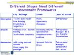 different stages need different assessment frameworks