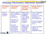 emerging photovoltaic innovation systems