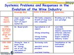 systemic problems and responses in the evolution of the wine industry