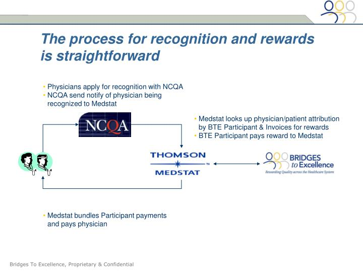 The process for recognition and rewards is straightforward
