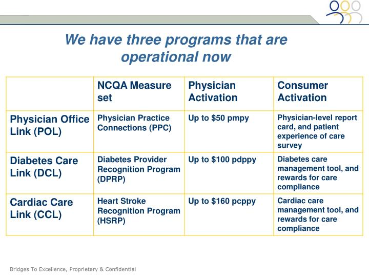 We have three programs that are operational now