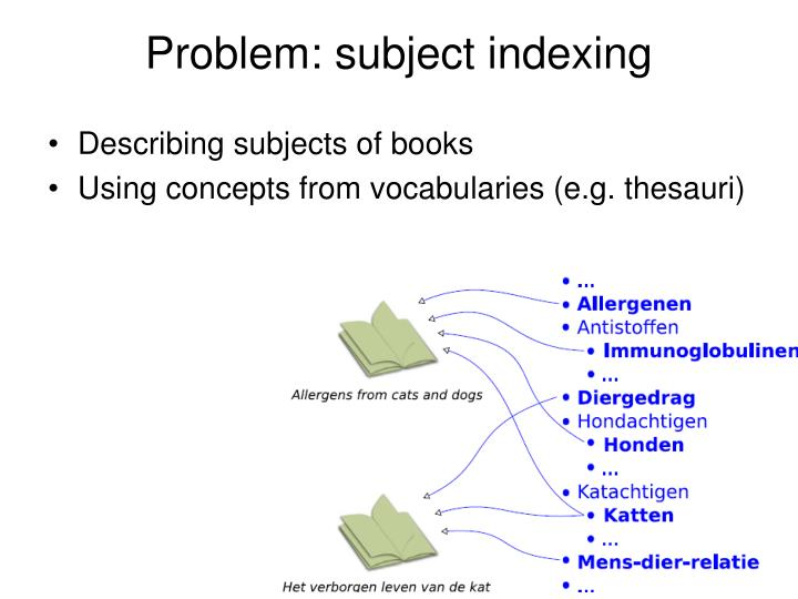 Problem subject indexing