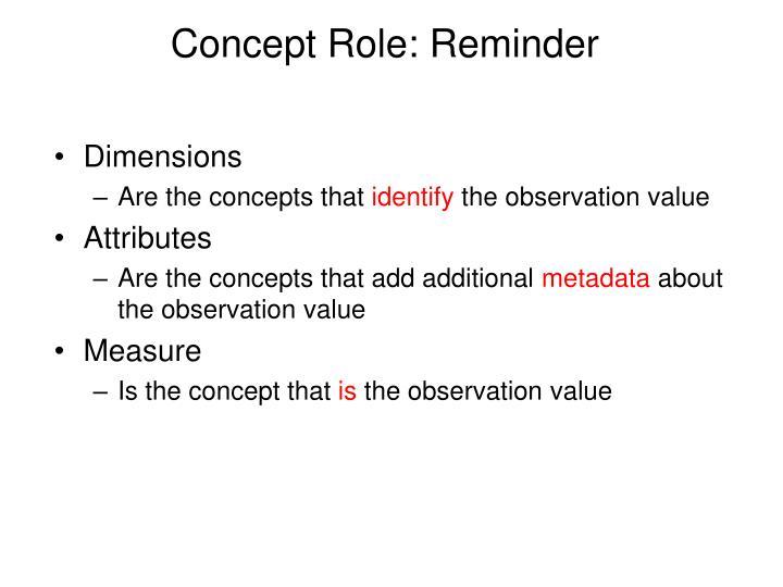 Concept Role: Reminder