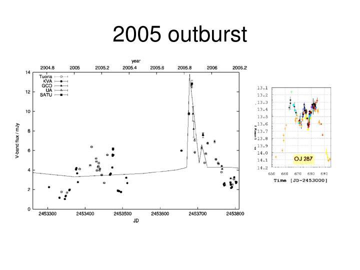 2005 outburst