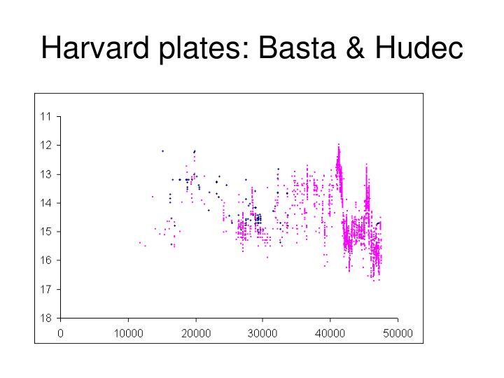 Harvard plates: Basta & Hudec