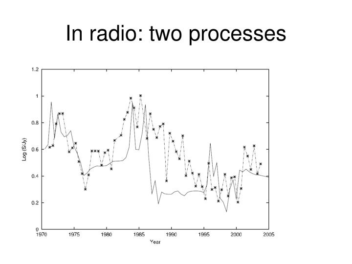 In radio: two processes